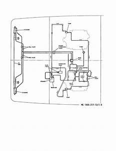 Marine Hydraulic Steering System Diagram
