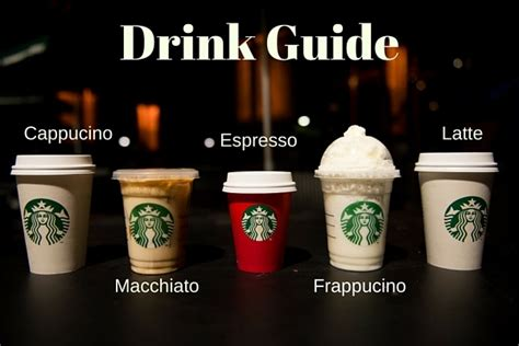 Order online and pick up at your local starbucks store today. Starbucks menu options decoded - The State Press
