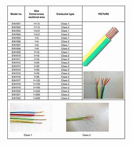 Single Core 50mm Earthing Cable Specification