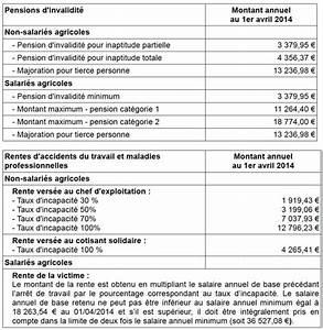 Bareme Taux Ipp Cpam : indemnisation maladie professionnelle epaule pi ces de rechange pour le train roulant ~ Medecine-chirurgie-esthetiques.com Avis de Voitures