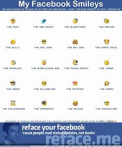 Facebook comes up with New Emotions to use in Comments ...