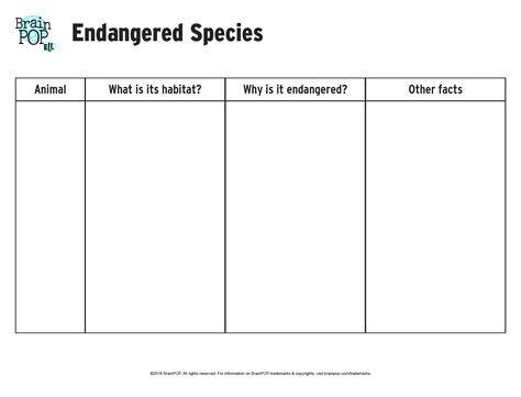 endangered species graphic organizer brainpop educators