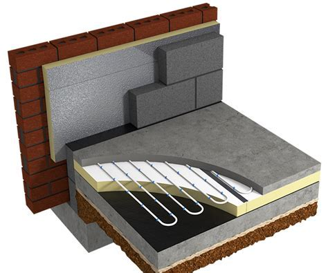 Underfloor Heating Insulation Boards from Celotex