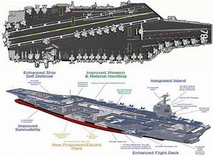 What Does The Uss Gerald Ford Aircraft Carrier Really