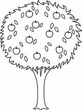 Coloring Tree Apple Pages Huge Apples Printable Adults Christmas Drawing Colouring Plain Adult Drawings Nature Getdrawings Getcolorings Popular Doghousemusic sketch template