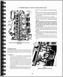 Ford 5000 Engine Service Manual