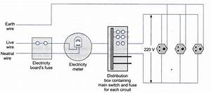 Draw An Appropriate Schematic Diagram Showing Common