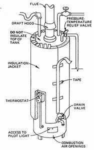 Mobile Home Repair Diy Help  Water Heater Repair