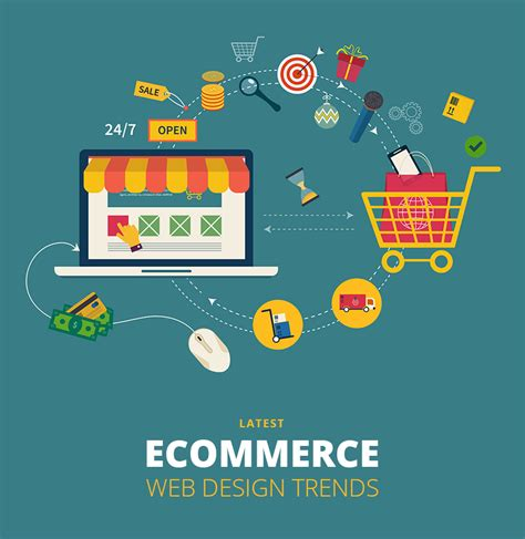 ecommerce web design ecommerce web design trends going to rock 2015