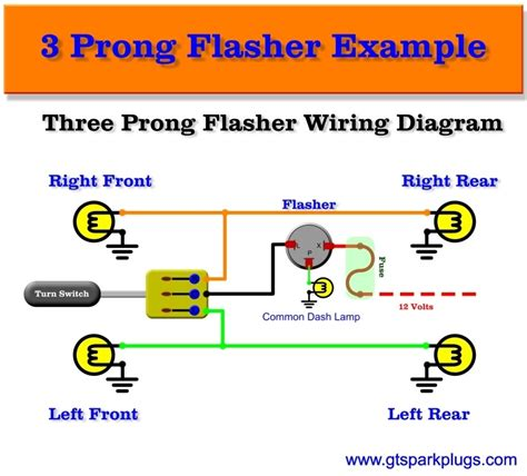 3 prong wiring diagram wiring diagram and schematic