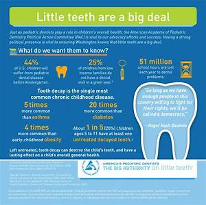Pediatric Dentist Baltimore Md