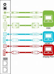 Connecting Power  Cables And Devices To Your Smart Board