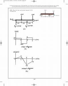 Draw The Shear Diagram For The Beam Set P 800 Lb A 5 Ft L