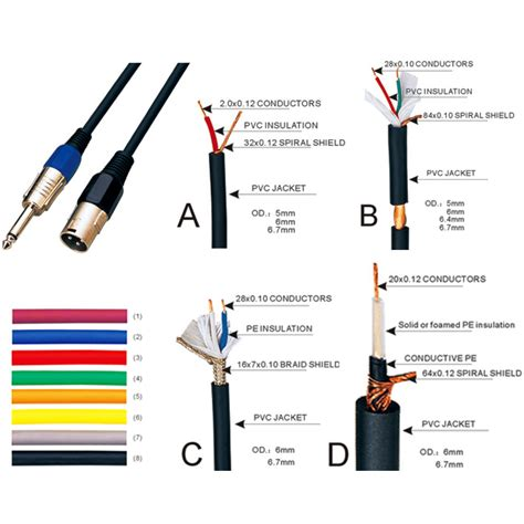 Cable Audio Wiring Diagram by China Microphone Link Cables Xlr Microphone Cable Photos