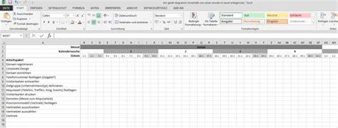 projektmanagement ein gantt diagramm innerhalb von
