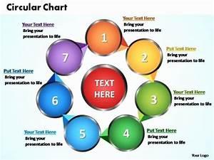 Circular Flow Diagram Template Luxury Circular Flow