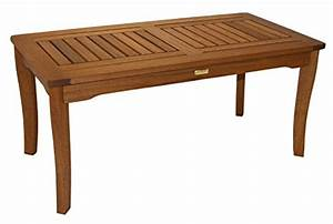 Outdoor interiors 390070 eucalyptus coffee table import for Furniture covers halifax