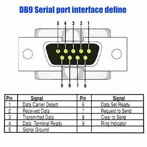 Db9 9-pin Female Adapter Rs-232 Serial Port Interface Breakout Board Connector Sale