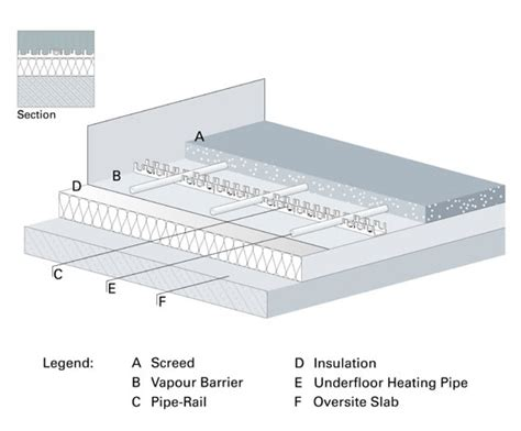 underfloor heating system for screed solid floors robbens systems esi building services