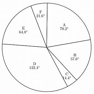 pie chart with values as angles not percent tex latex With what is pie diagram