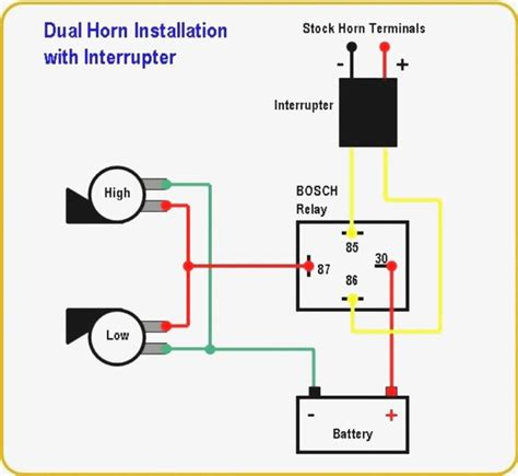 of wiring diagram for horn relay harley davidson a