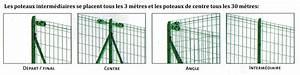 Poser Du Grillage : pose cl ture dijon ~ Premium-room.com Idées de Décoration