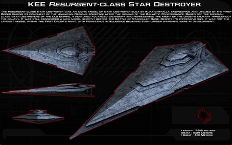 siege m6 resurgent class destroyer ortho by