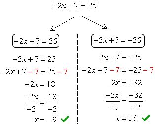 Solving Absolute Value Equations Chilimath
