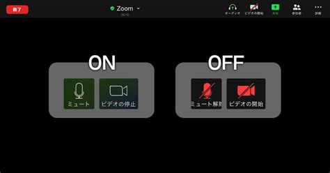 Zoom マイク ミュート