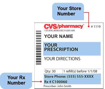 prescription label template vsb2006001 cvs study
