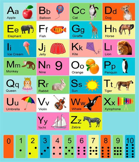 abc alphabet and numbers educational poster for toddlers 446 | s l1000