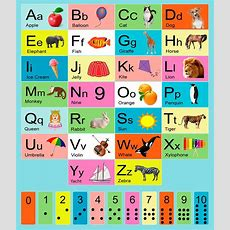 Abc Alphabet And Numbers Educational Poster For Toddlers And Kids Ebay