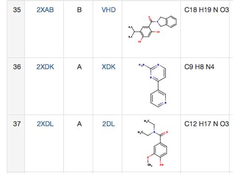 Compare HSP90 ligand binding