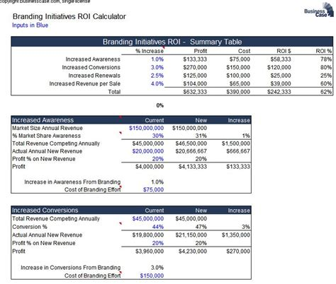 marketing roi template marketing return  investment