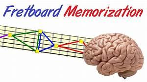 Bass Guitar Chord Chart Guitar Fretboard Memorization A Different Approach Youtube