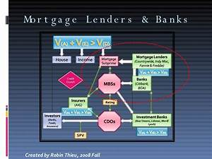 Mortgage Lenders & Banks Created