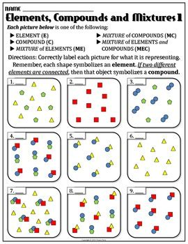 Worksheet Elements And Compounds 1 By Travis Terry Tpt