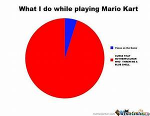 Google Graphs Pie Chart Pie Graph Memes Best Collection Of Funny Pie Graph Pictures