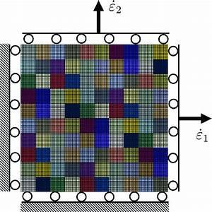 Finite Element Analysis Of The Marciniak