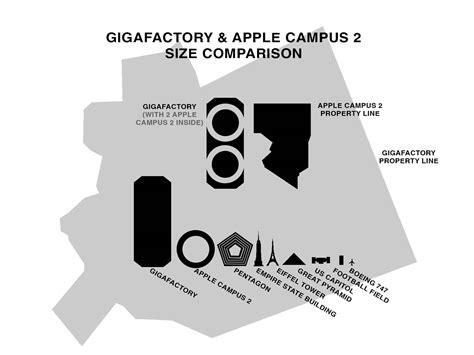 siege social apple spaceship cus vs gigafactory macrumors forums