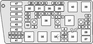 Fuse Box Diagram  U0026gt  Cadillac Deville  2000