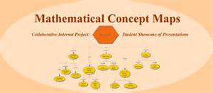 math concepts mathematical concept maps mind maps math graphic organizers and school