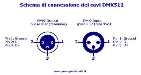 Schema Cablage Xlr Dmx