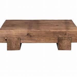 Mobilier En Anglais : mobilier de jardin 12 meubles en bois pour salon de jardin c t maison ~ Melissatoandfro.com Idées de Décoration