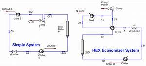Refrigeration With Heat Exchanger Economizer Vs Simple