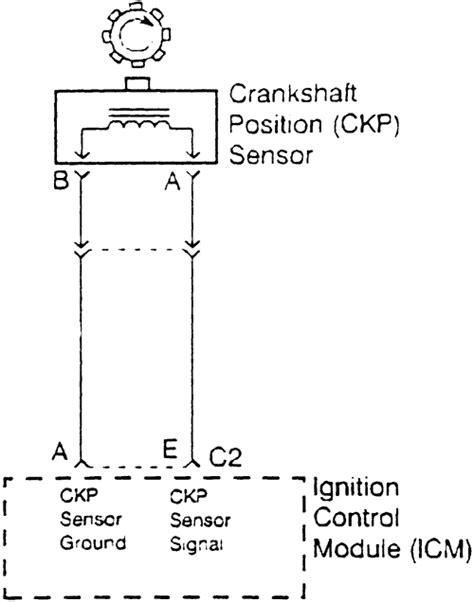 repair guides electronic engine controls crankshaft