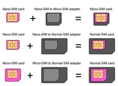 plaatsen micro simkaart samsung galaxy  mini wroc
