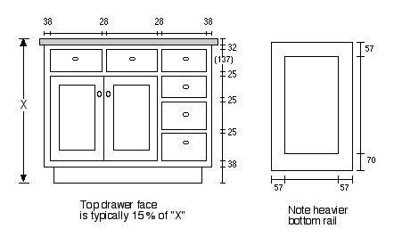 kitchen cabinet frame dimensions kitchen cabinet frame dimensions rapflava 7825