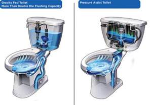 best toilets to buy best toilets to buy buying guide bfp bay area
