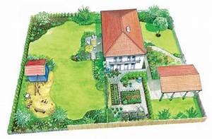 Planung fur einen neuen garten mein schoner garten for Garten planen mit sichtschutzrollo für balkon